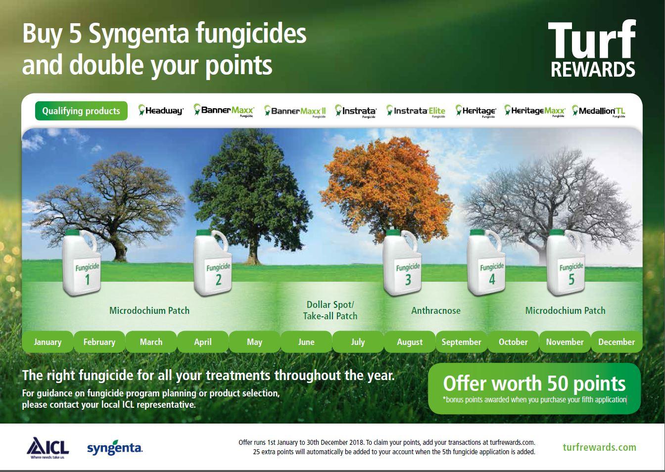 5 fungicide promo